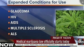 Medical marijuana law officially starts today - Video