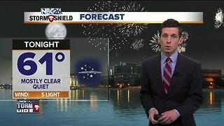 Mother Nature to bring fireworks in the coming days
