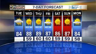 A high of 84 on Tuesday - Video
