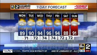 The humidity is back bringing sticky conditions Monday - Video