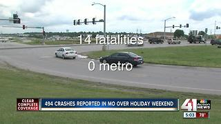 14 people die in MO traffic crashes over holiday - Video