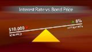 Bond Investing - Increased Risk - Video