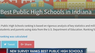Best public schools in Indiana - Video