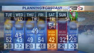 Mild, then a chance of weekend snow. - Video
