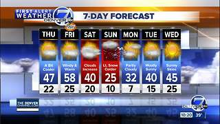 Denver will stay dry and mild - until the weekend! - Video