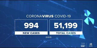 COVID-19 update for Nevada on Aug. 3