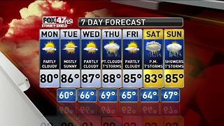 Latest 7 Day Forecast 717 - Video