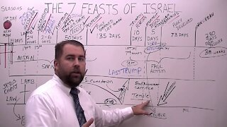 The 7 Feasts of Israel