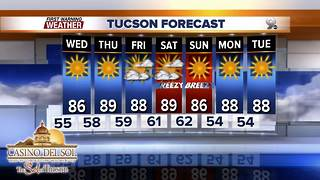 Chief Meteorologist Erin Christiansen's KGUN 9 Forecast Tuesday, April 3, 2018 - Video