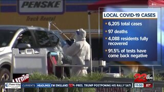 Eight more people die from COVID-19 in Kern County