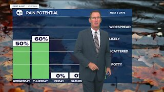 Cooler and wetter weather