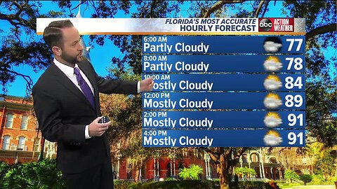 Florida's Most Accurate Forecast with Jason on Saturday, September 14, 2019