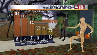 Trick or treat forecast for Halloween