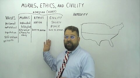 Morals, Ethics, and Civility