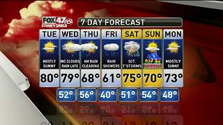 Jim's Forecast 5/8 - Video