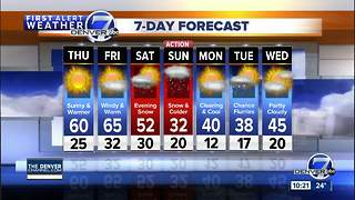 Warmer in the Denver area now, a chance of snow this weekend! - Video