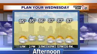 T'Storm chances increasing. - Video