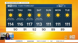 Excessive heat warnings go into effect