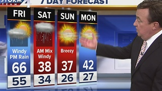Record warmth today, chilly weekend ahead - Video