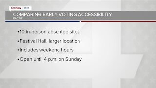Early voting across Wisconsin