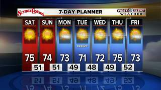 13 First Alert Weather for Feb. 3. - Video