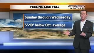 Fall weather for the weekend