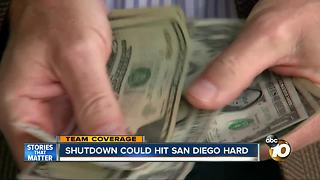 Shutdown could hit San Diego harder - Video