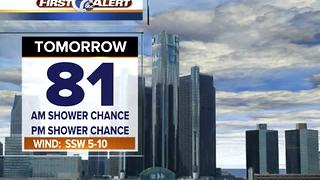 Rain chance back Friday - Video