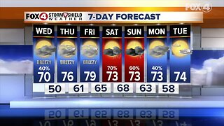 Big weather changes coming to SWFL