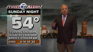 7 First Alert Forecast Saturday Evening 6/2 - Video