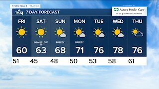 Friday is sunny with highs in the 50s