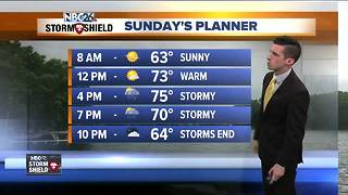 More stormy weather for your Sunday - Video