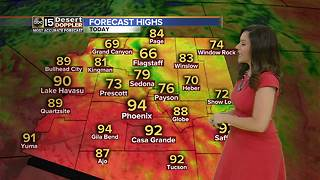 Breezy, warm weather expected for Sunday