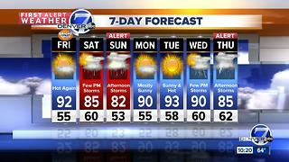 Scattered thunderstorms return for the weekend