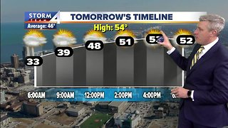 Windy and sunny Wednesday