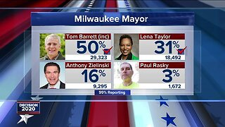 Wisconsin spring primary election results