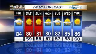 Cooler temperatures around the state this weekend - Video