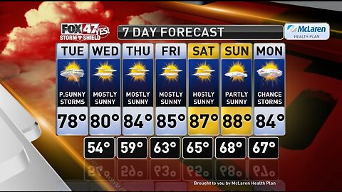 Claire's Forecast 7-23