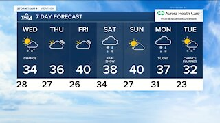 More clouds, flurries, & a slight warm-up