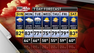 Claire's Forecast 8-18 - Video