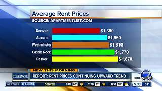 Report: Rent prices continuing upward trend - Video