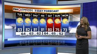 Warm and Breezy Tuesday with Cooler Weather on the Way - Video