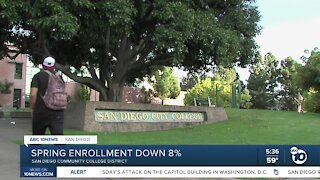 Spring enrollment is down at local community colleges