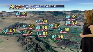 Temperatures stay in the mid 90s in the Valley - Video