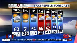 Looking at above average temperatures this week - Video