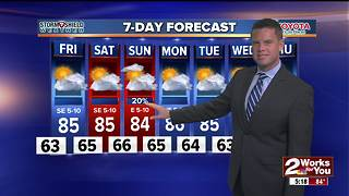 2Works For You Stormshield Weather - Video