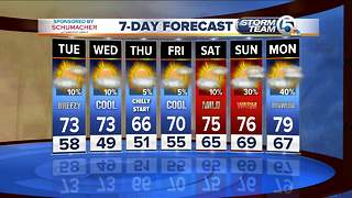 Latest Weather Forecast 5 p.m. Monday - Video