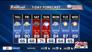 Thursday Midday Forecast - Video