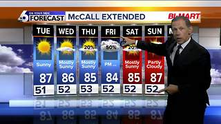 Scott Dorval's On Your Side Forecast: Monday, August 7, 2017 - Video