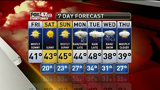 Jim's Forecast 3/2 - Video